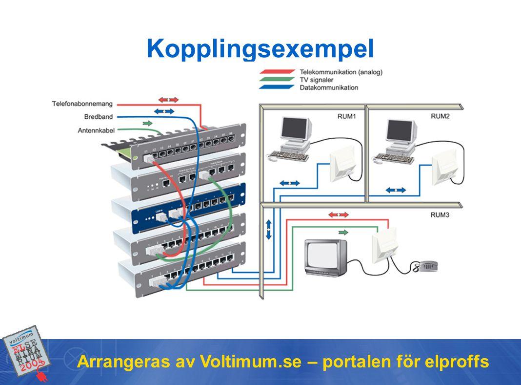Kopplingsexempel Arrangeras av Voltimum.se – portalen för elproffs