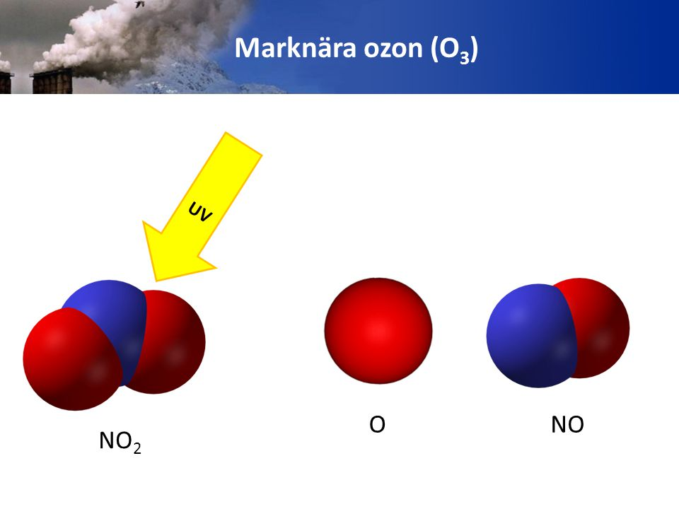 Marknära ozon (O3) UV NO2 O NO