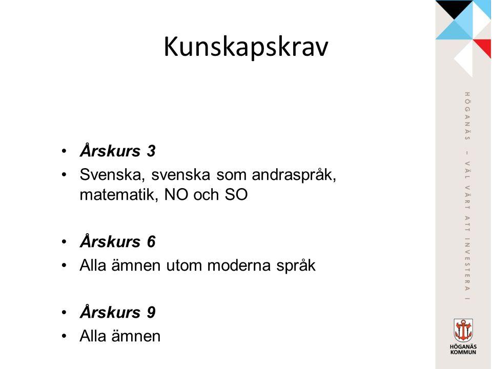 Kunskapskrav Årskurs 3. Svenska, svenska som andraspråk, matematik, NO och SO. Årskurs 6. Alla ämnen utom moderna språk.