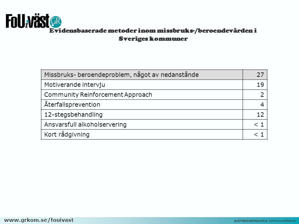 Evidensbaserade metoder inom missbruks-/beroendevården i Sveriges kommuner