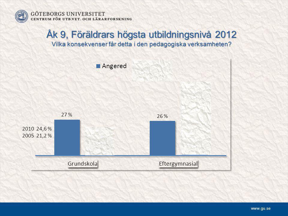 Åk 9, Föräldrars högsta utbildningsnivå 2012 Vilka konsekvenser får detta i den pedagogiska verksamheten