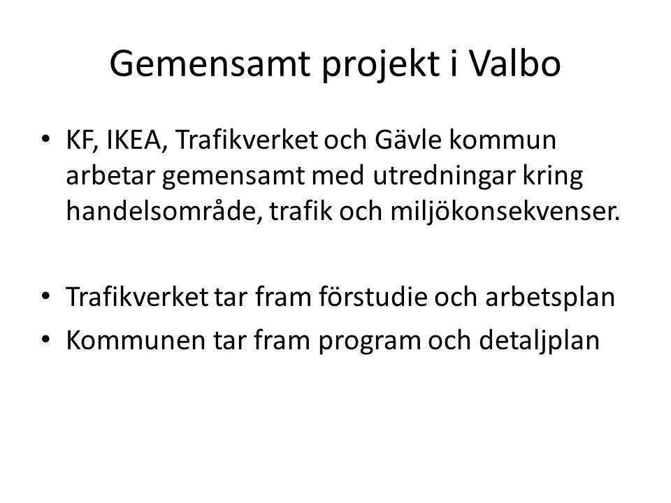 Gemensamt projekt i Valbo
