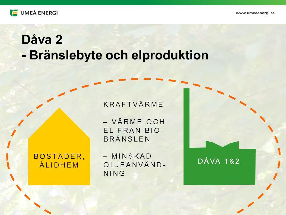- Bränslebyte och elproduktion