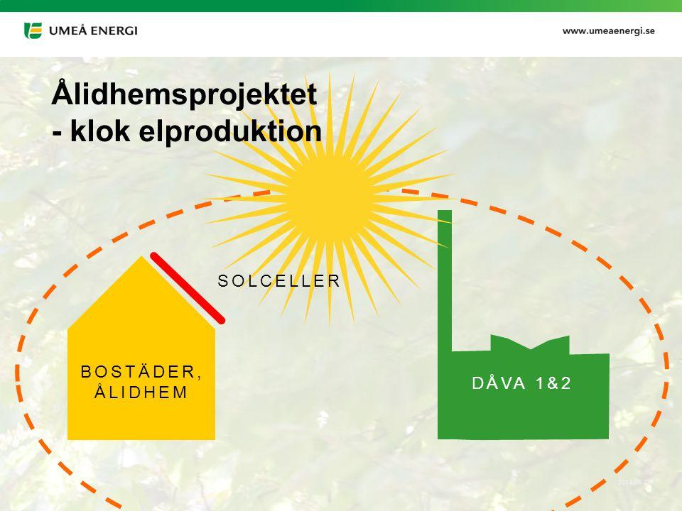 Ålidhemsprojektet - klok elproduktion SOLCELLER BOSTÄDER, ÅLIDHEM