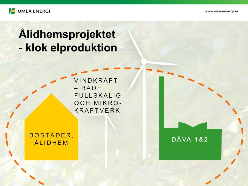 Ålidhemsprojektet - klok elproduktion VINDKRAFT