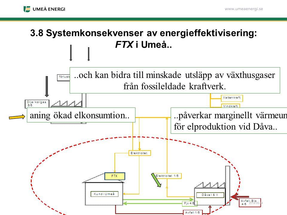 3.8 Systemkonsekvenser av energieffektivisering: FTX i Umeå..