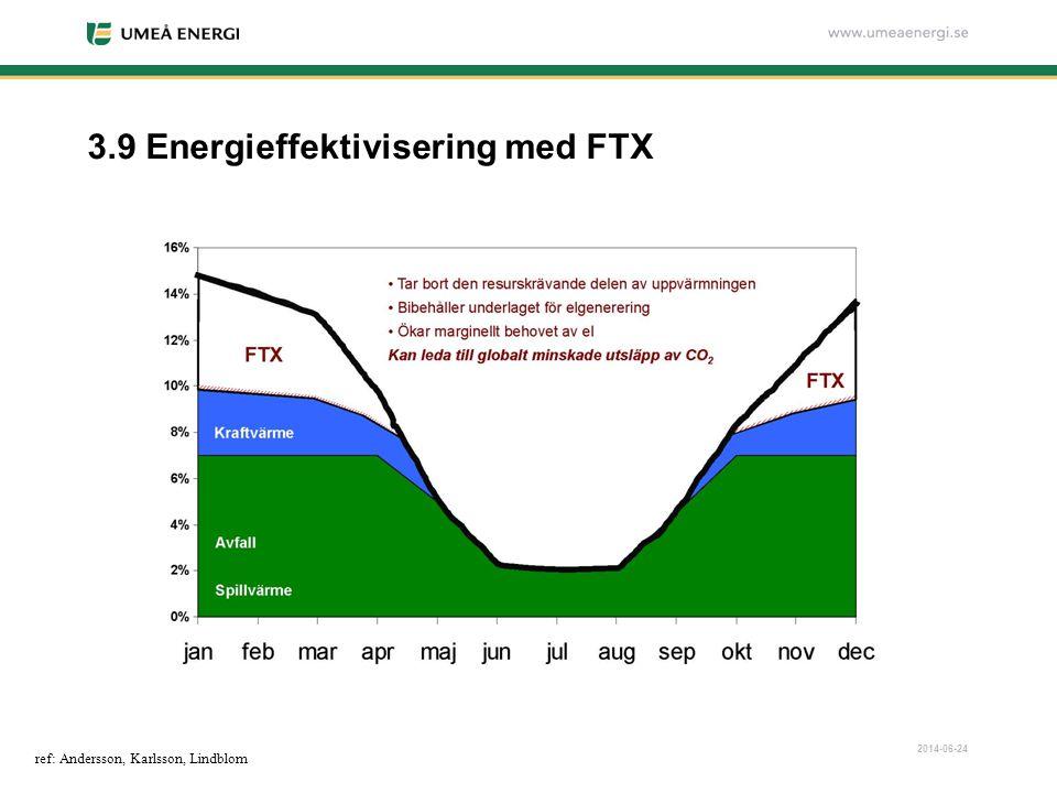 3.9 Energieffektivisering med FTX