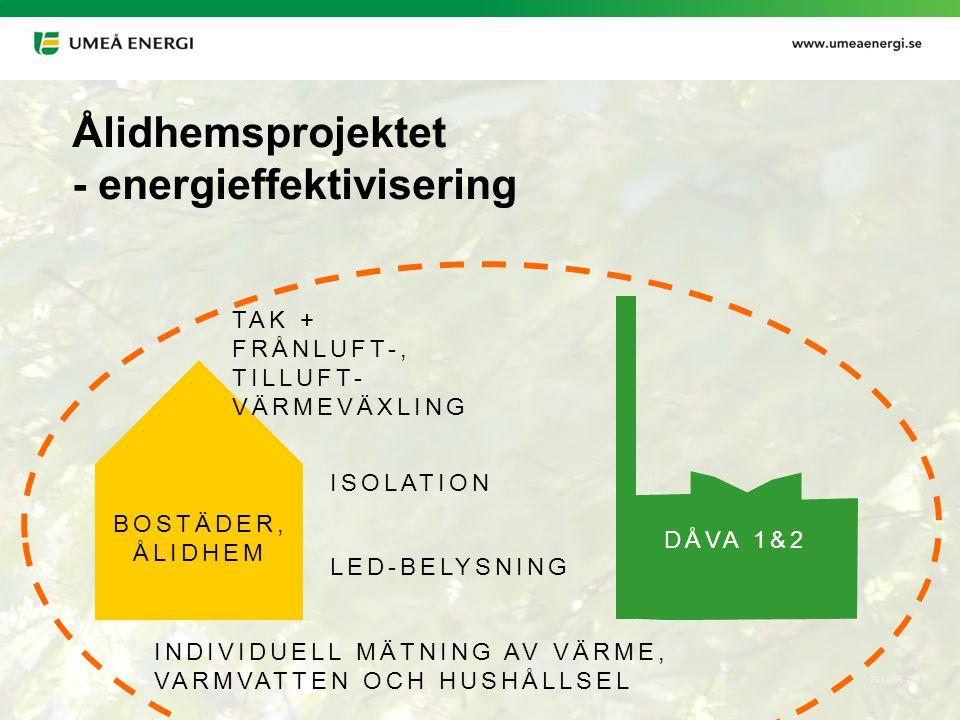 - energieffektivisering