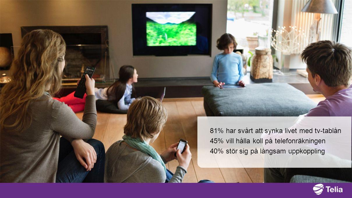 81% har svårt att synka livet med tv- tablån