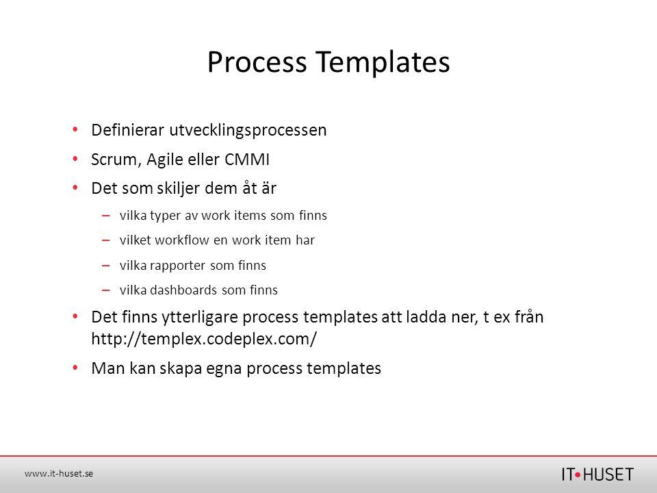 Process Templates Definierar utvecklingsprocessen