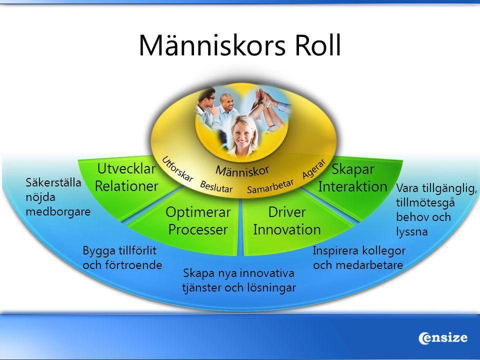Skapa nya innovativa tjänster och lösningar