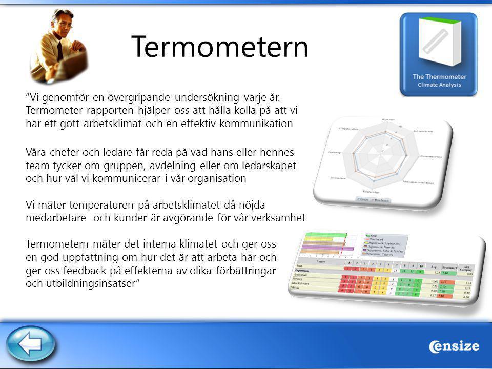 Termometern