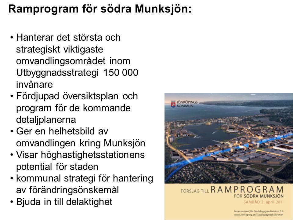 Ramprogram för södra Munksjön: