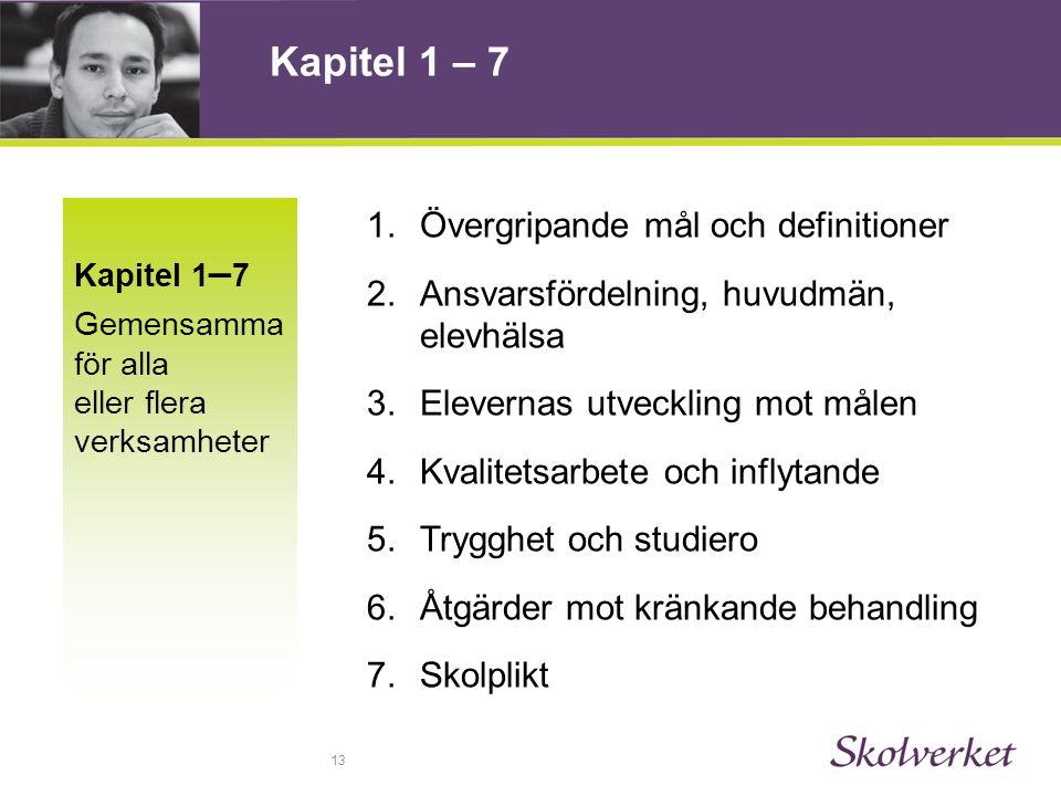 Kapitel 1 – 7 Övergripande mål och definitioner