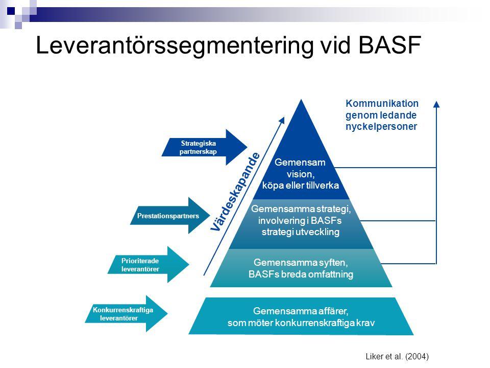 Leverantörssegmentering vid BASF