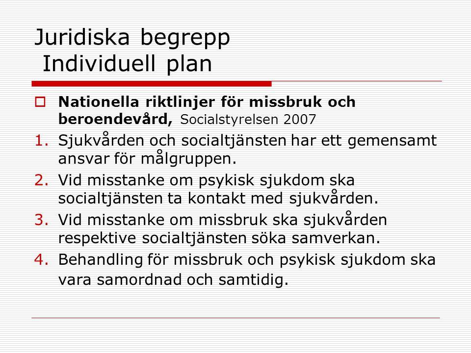Juridiska begrepp Individuell plan