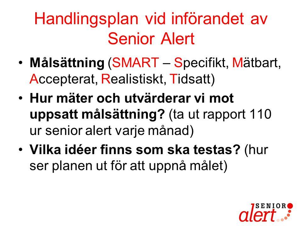 Handlingsplan vid införandet av Senior Alert
