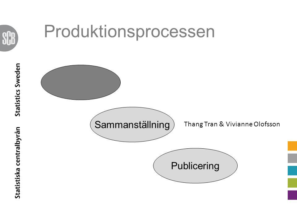 Produktionsprocessen