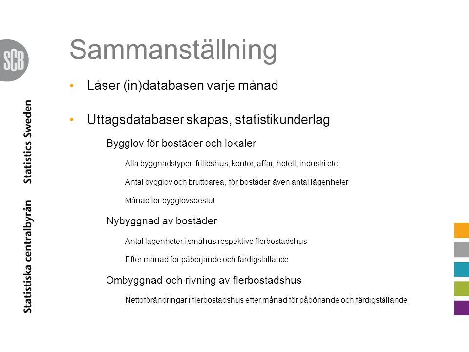 Sammanställning Låser (in)databasen varje månad