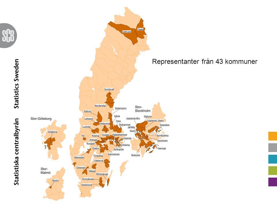 Representanter från 43 kommuner