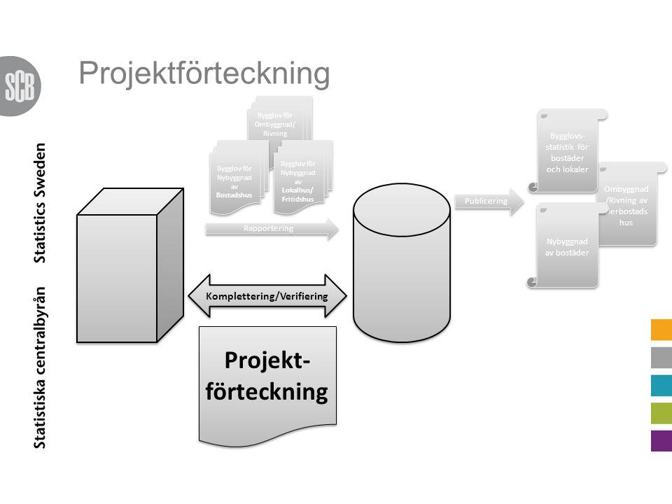 Komplettering/Verifiering