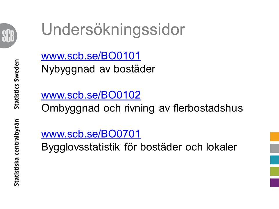 Undersökningssidor www.scb.se/BO0101 Nybyggnad av bostäder