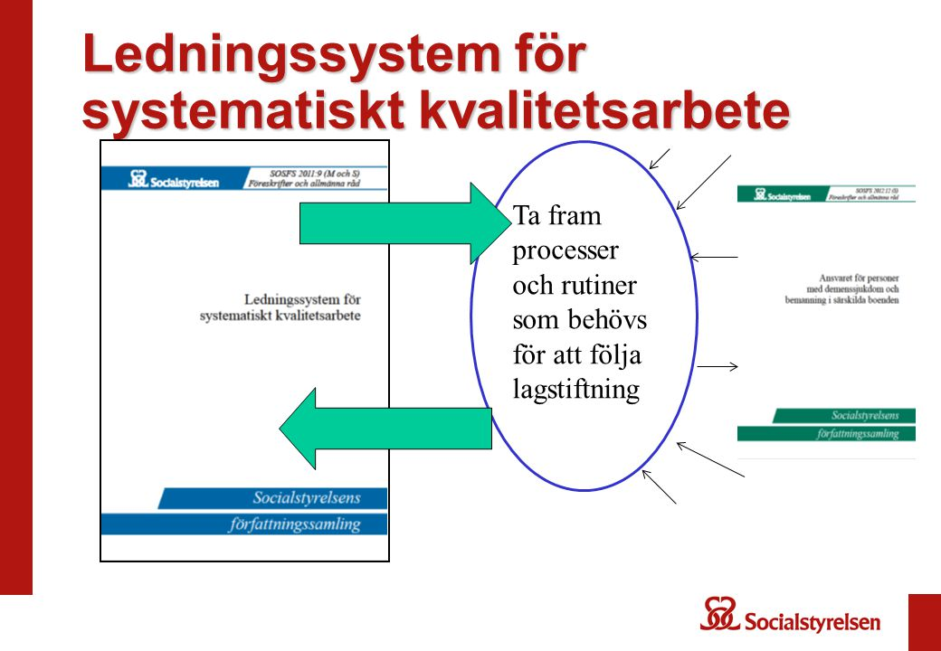 Ledningssystem för systematiskt kvalitetsarbete