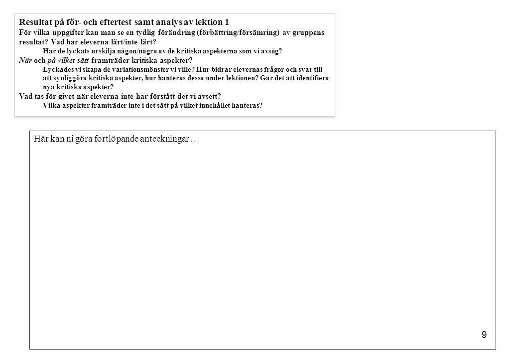Resultat på för- och eftertest samt analys av lektion 1