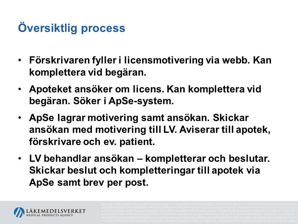 Översiktlig process Förskrivaren fyller i licensmotivering via webb. Kan komplettera vid begäran.