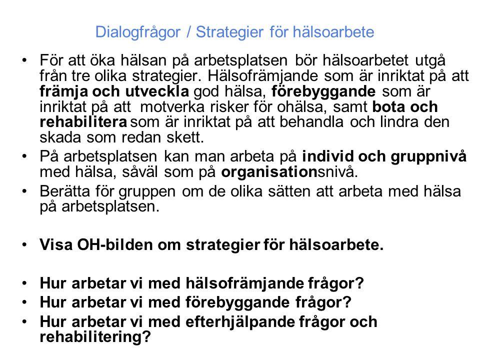 Dialogfrågor / Strategier för hälsoarbete