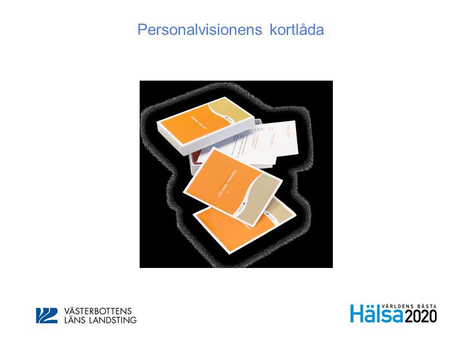Personalvisionens kortlåda