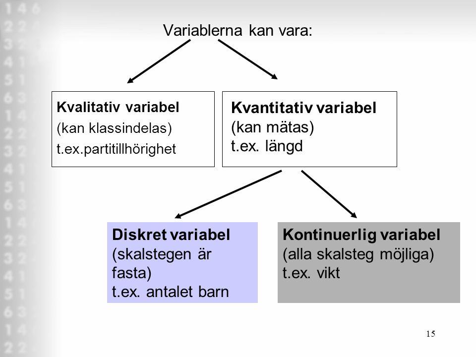 Kvantitativ variabel (kan mätas) t.ex. längd