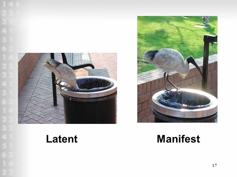 Latent Manifest