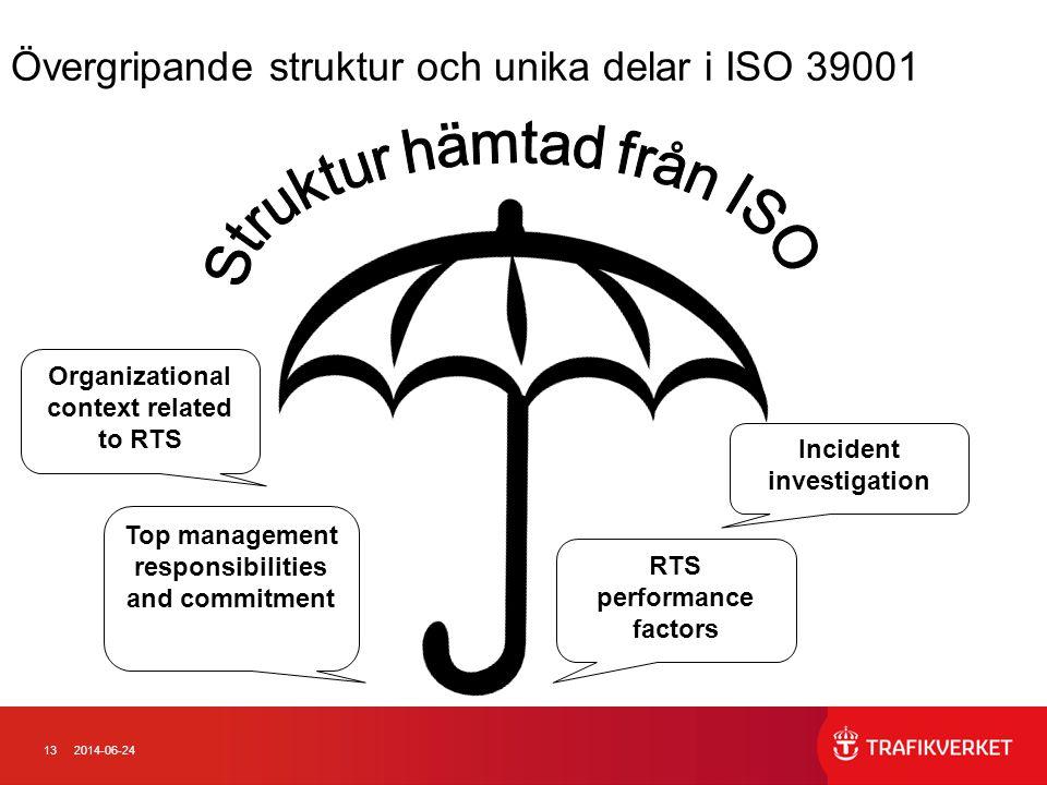 Övergripande struktur och unika delar i ISO 39001