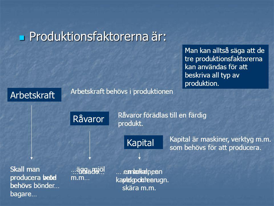 Produktionsfaktorerna är: