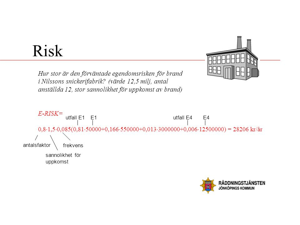 Risk Hur stor är den förväntade egendomsrisken för brand