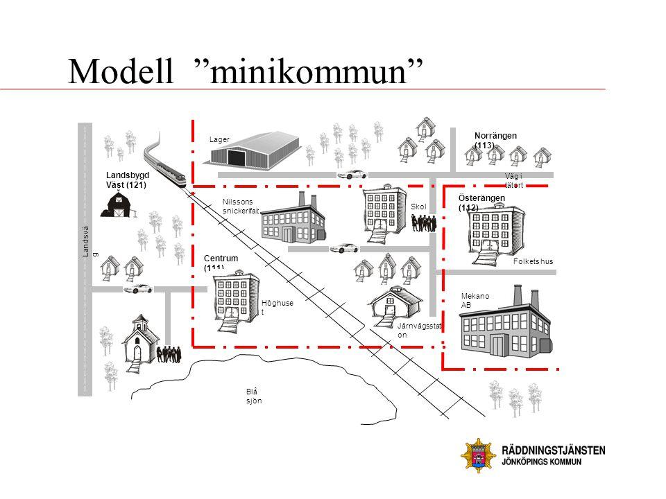 Modell minikommun Norrängen (113) Landsbygd Väst (121)