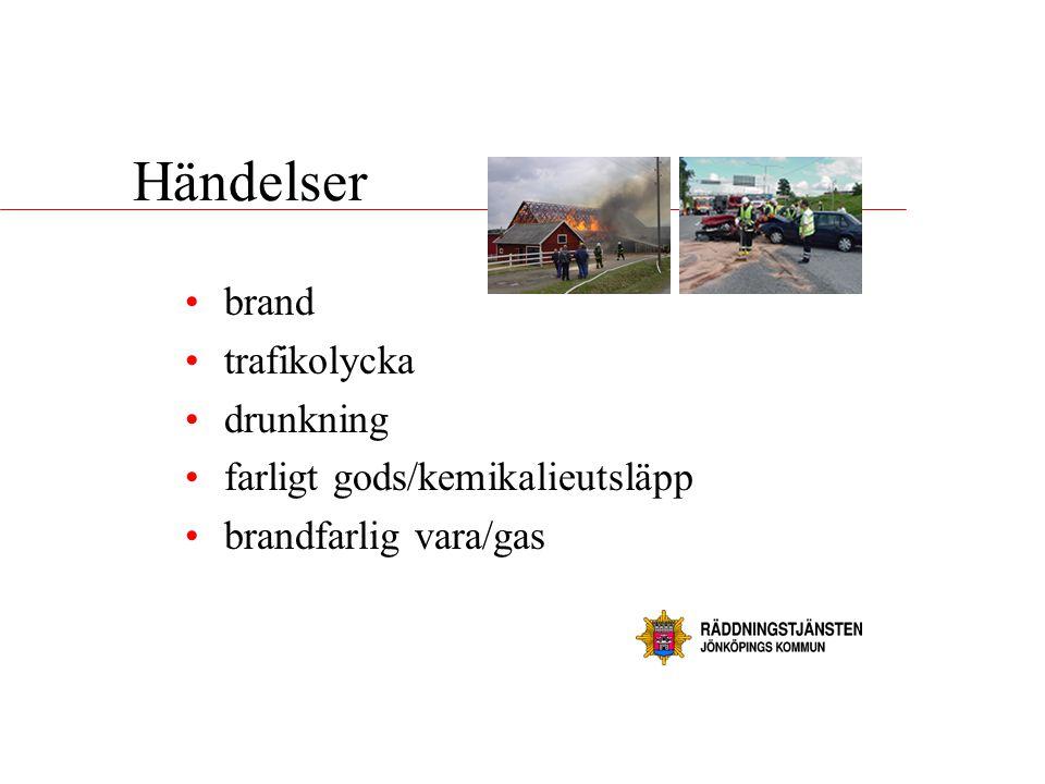 Händelser brand trafikolycka drunkning farligt gods/kemikalieutsläpp