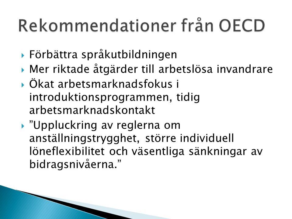 Rekommendationer från OECD