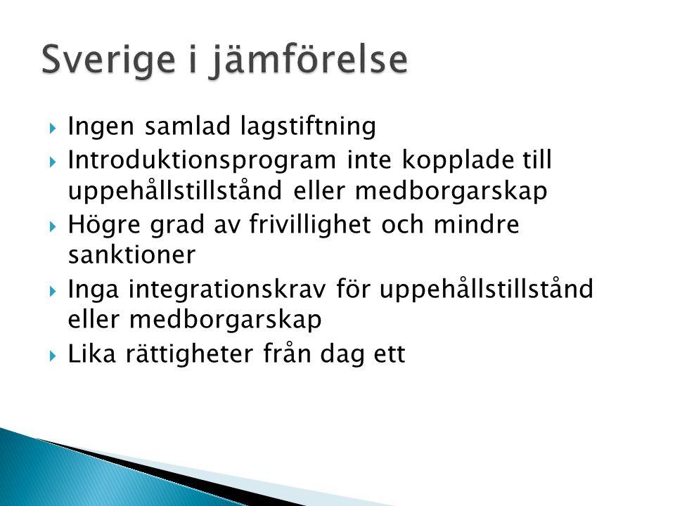 Sverige i jämförelse Ingen samlad lagstiftning