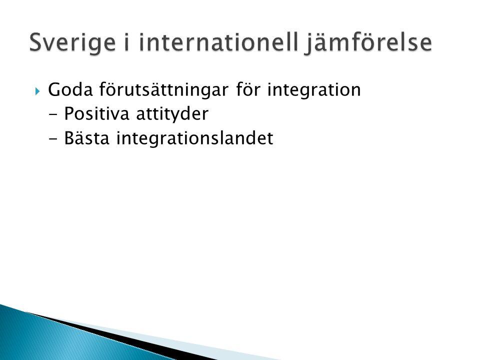 Sverige i internationell jämförelse