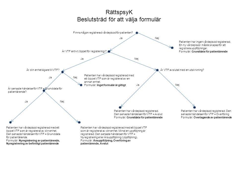 RättspsyK Beslutsträd för att välja formulär