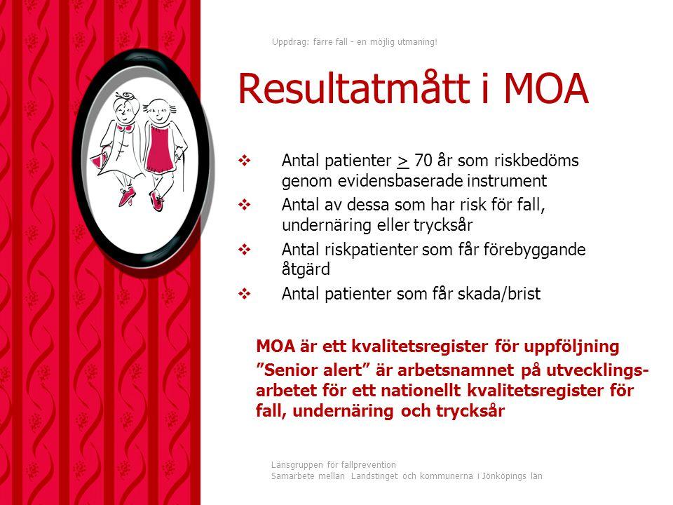 Resultatmått i MOA Antal patienter > 70 år som riskbedöms genom evidensbaserade instrument.