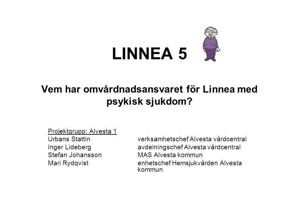 LINNEA 5 Vem har omvårdnadsansvaret för Linnea med psykisk sjukdom