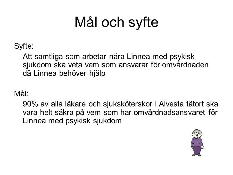 Mål och syfte Syfte: Att samtliga som arbetar nära Linnea med psykisk sjukdom ska veta vem som ansvarar för omvårdnaden då Linnea behöver hjälp.