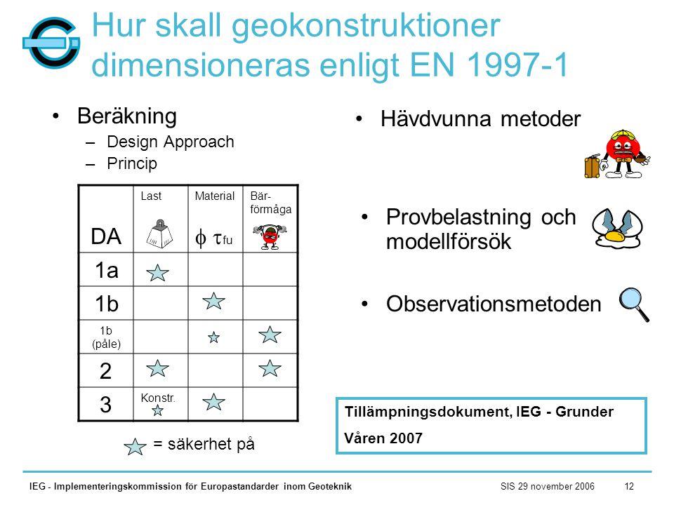 Hur skall geokonstruktioner dimensioneras enligt EN 1997-1