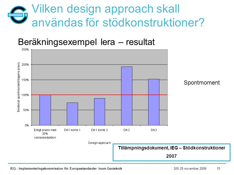 Vilken design approach skall användas för stödkonstruktioner