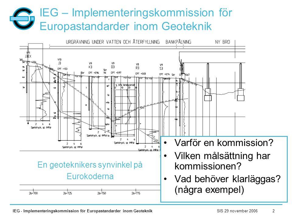 IEG – Implementeringskommission för Europastandarder inom Geoteknik