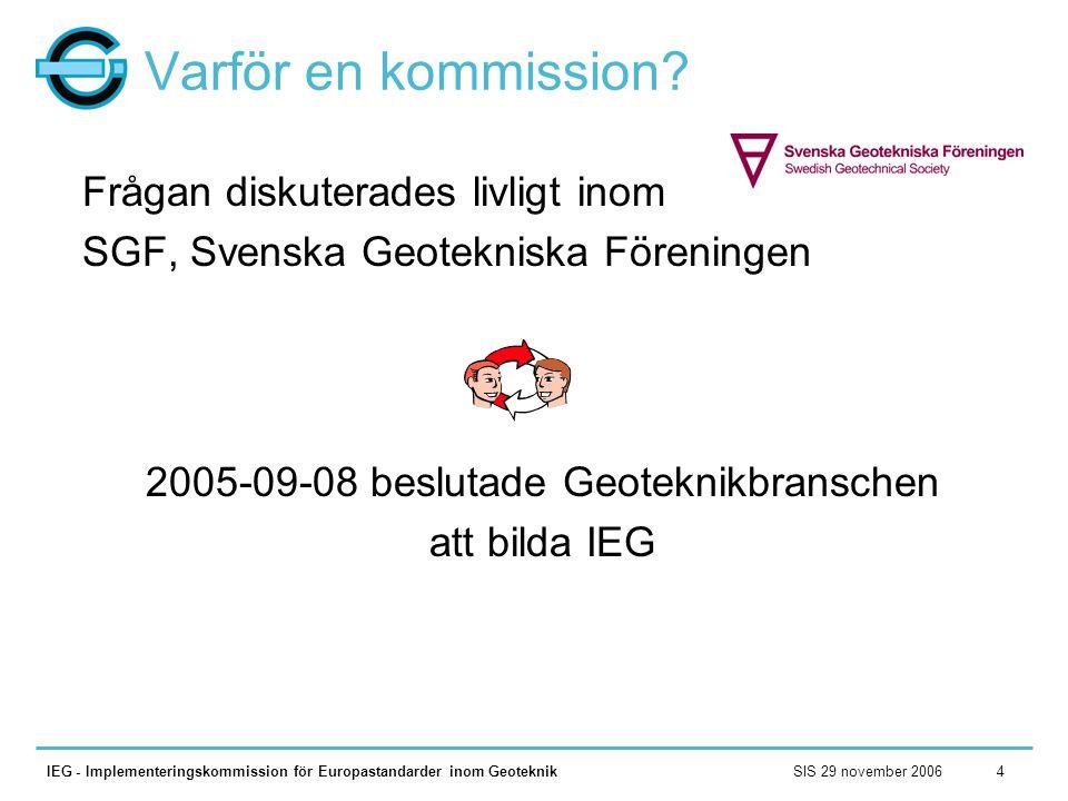 2005-09-08 beslutade Geoteknikbranschen