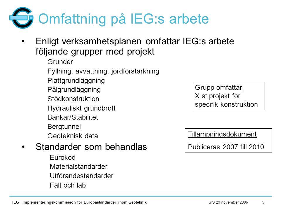 Omfattning på IEG:s arbete